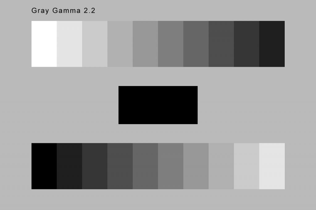 gamma 2.2